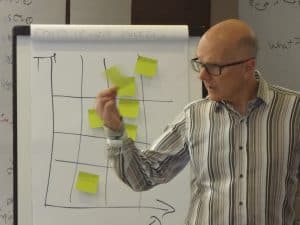 Phil uses the Risk Matrix to help prioritise risks and their remedies